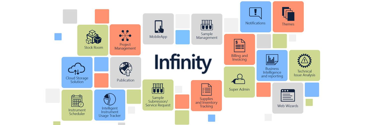Core facility software for comprehensive cancer centers idea elan core management software altavistaventures Gallery